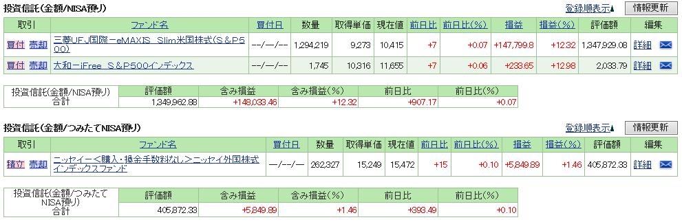f:id:ashinichi:20190529123823p:plain