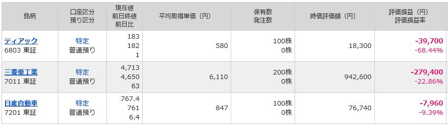 f:id:ashinichi:20190610161327p:plain
