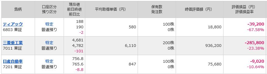 f:id:ashinichi:20190613155030p:plain