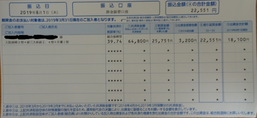 f:id:ashinichi:20190707220439p:plain
