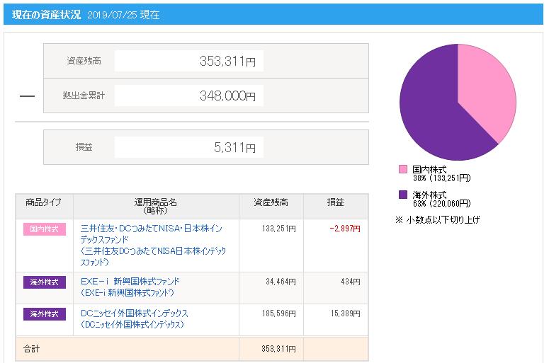 f:id:ashinichi:20190726183533p:plain