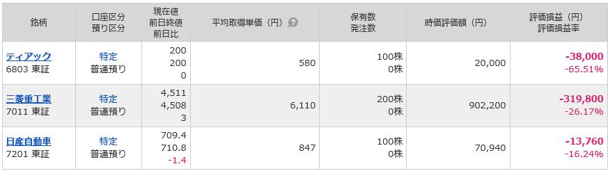 f:id:ashinichi:20190801214748p:plain