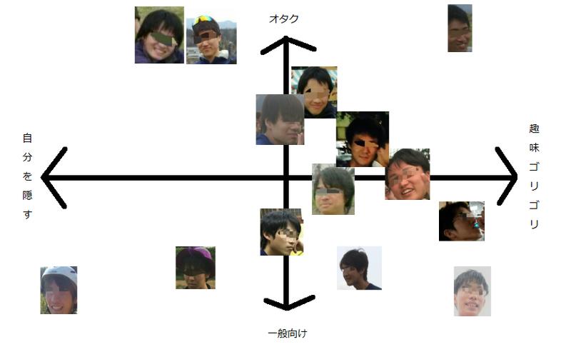 f:id:ashio-jirou:20161220202114p:plain