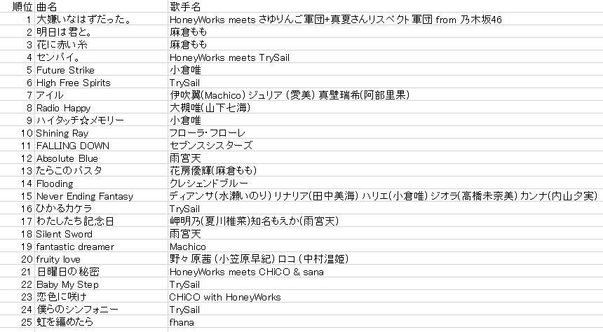 f:id:ashitahakimito:20180108214446j:plain