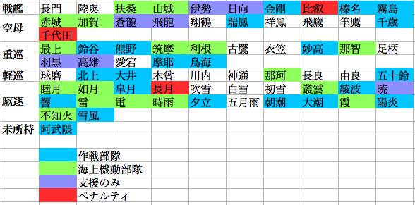 f:id:ashitaka56:20170226111243p:plain