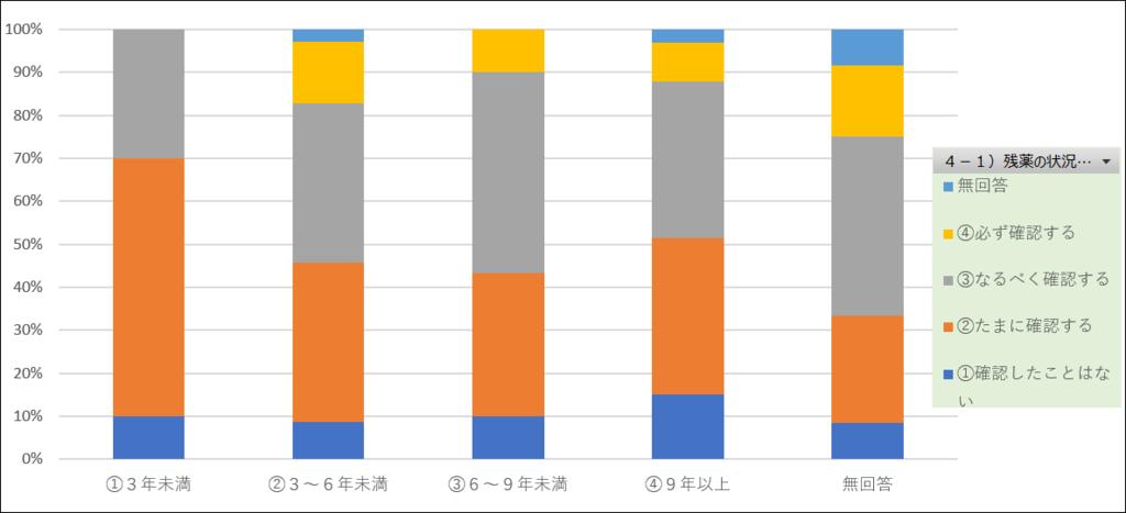 f:id:ashomopapa:20170628225358p:plain