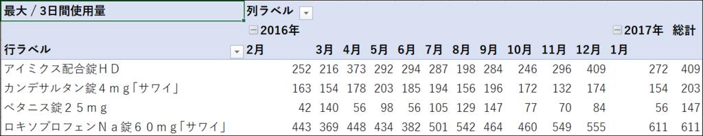 f:id:ashomopapa:20170810162840p:plain