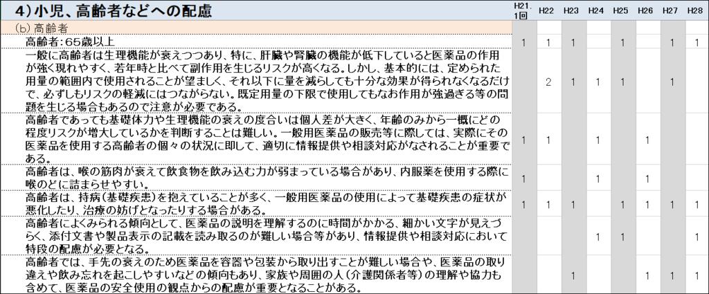 f:id:ashomopapa:20170820200045p:plain