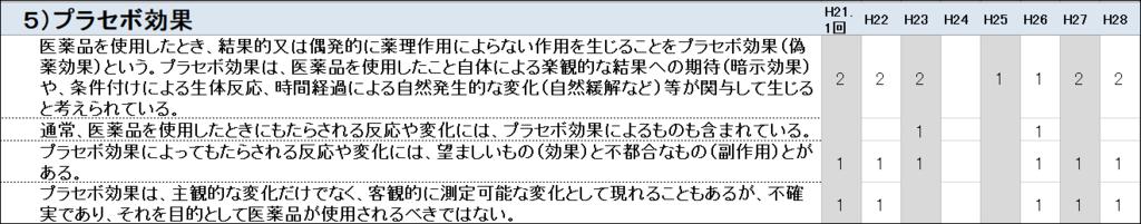f:id:ashomopapa:20170820200444p:plain