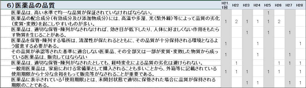f:id:ashomopapa:20170820200525p:plain
