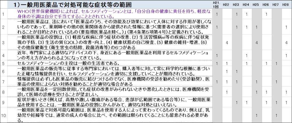f:id:ashomopapa:20170828221610p:plain