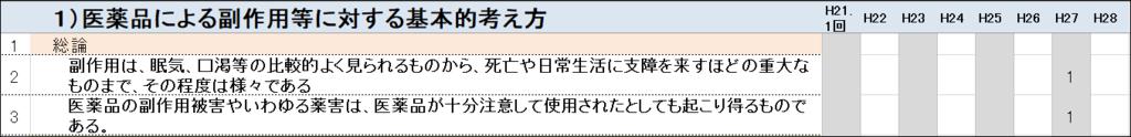 f:id:ashomopapa:20170829004605p:plain