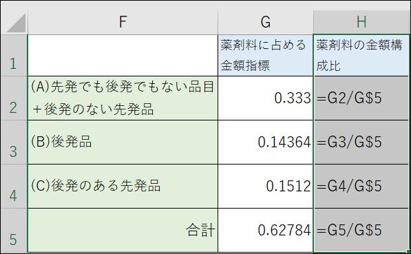 f:id:ashomopapa:20170917120750p:plain