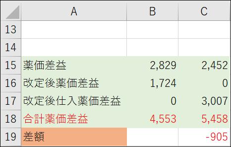 f:id:ashomopapa:20180228185207p:plain
