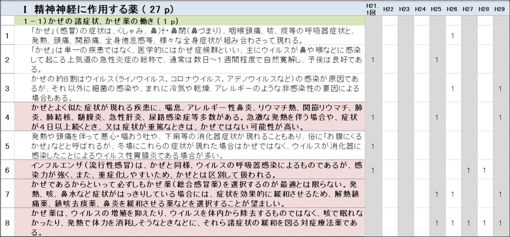 f:id:ashomopapa:20181202210503p:plain