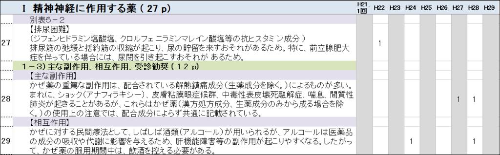 f:id:ashomopapa:20181202210615p:plain
