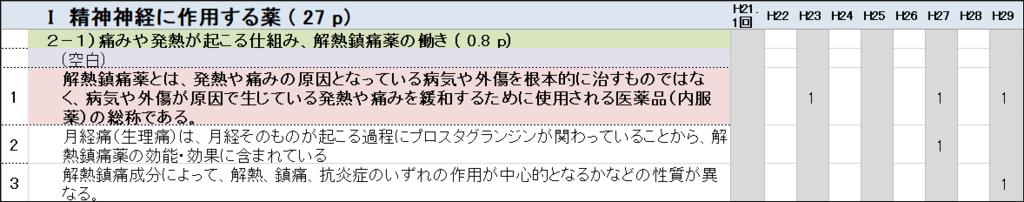 f:id:ashomopapa:20181202211049p:plain