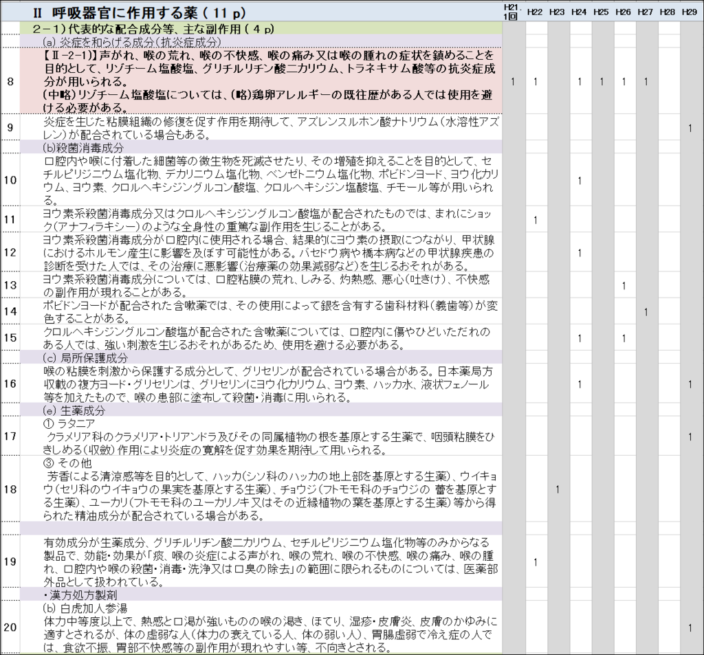 f:id:ashomopapa:20190120124217p:plain
