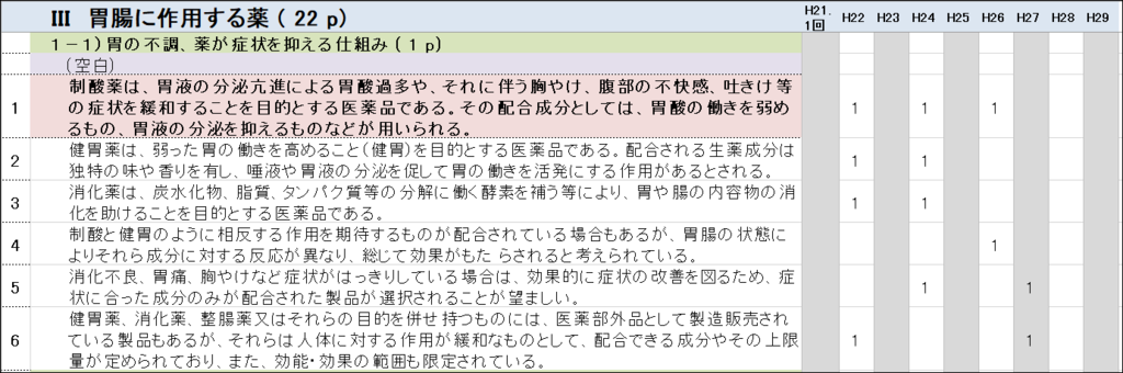 f:id:ashomopapa:20190210175411p:plain