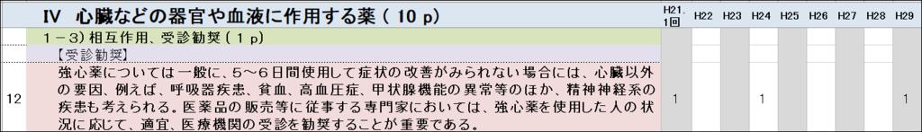 f:id:ashomopapa:20190217160709p:plain