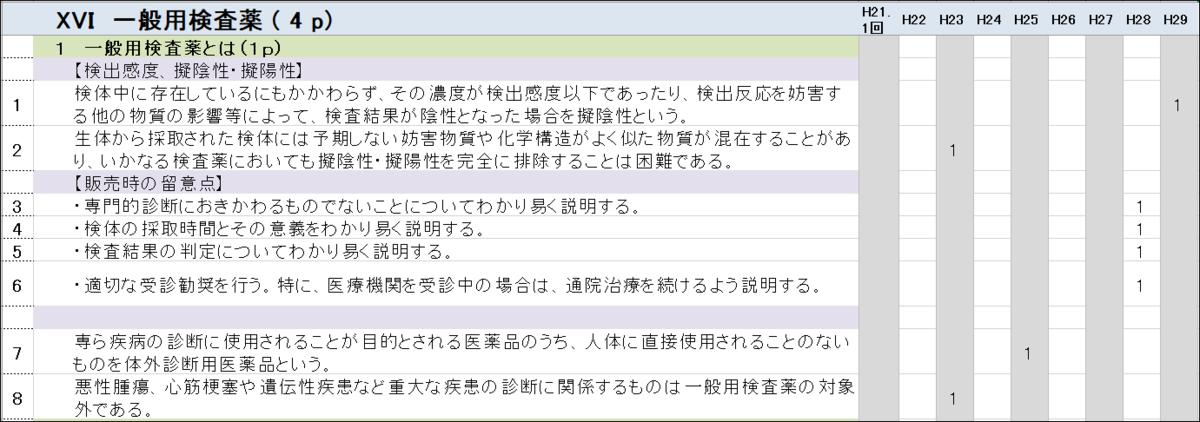 f:id:ashomopapa:20190611151228p:plain