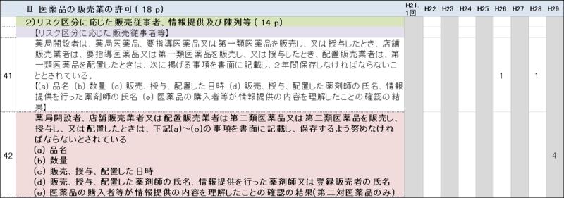 f:id:ashomopapa:20190714171355p:plain