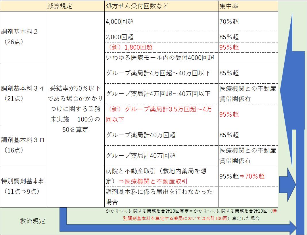 f:id:ashomopapa:20200208230659p:plain