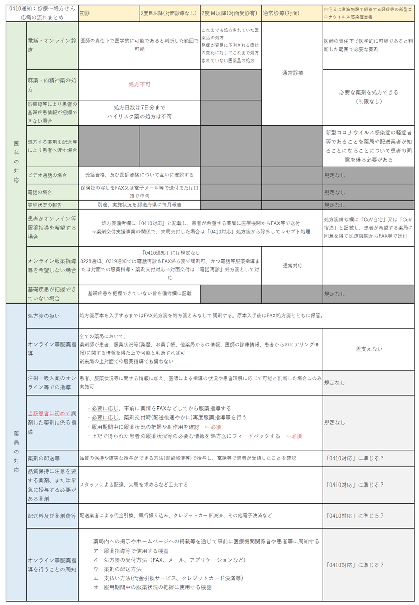 f:id:ashomopapa:20200524164807p:plain