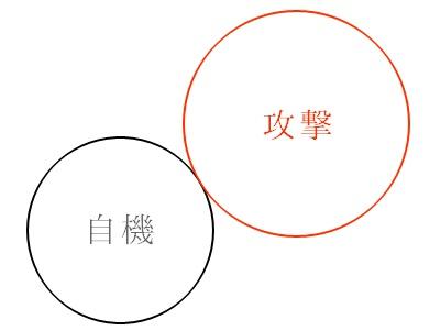 f:id:ashutaru1552:20190725201729j:plain
