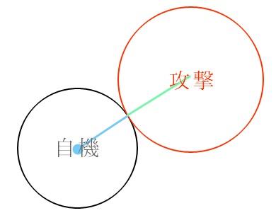 f:id:ashutaru1552:20190725202500j:plain