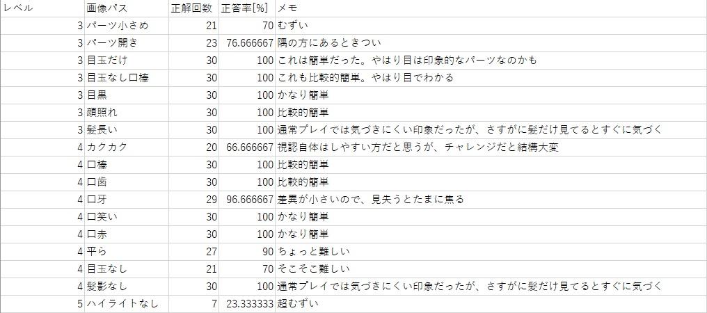 f:id:ashutaru1552:20190805190552j:plain