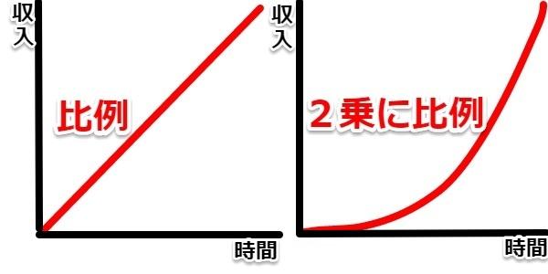 f:id:asiaasia:20150801152748j:plain