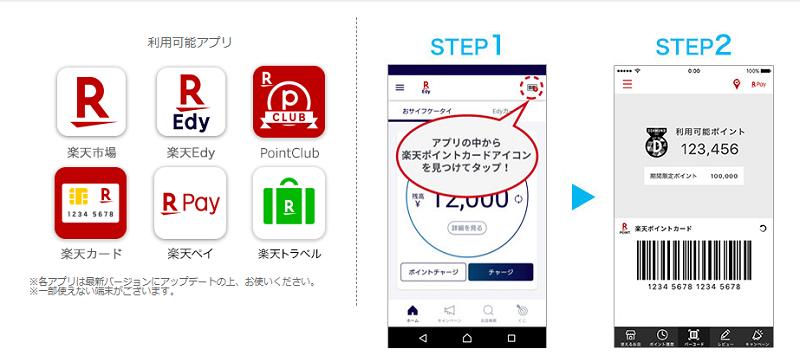 楽天ポイントカードの利用可能なアプリ