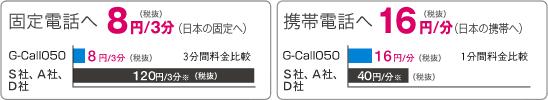 G Call価格