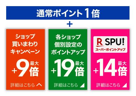 楽天SPU+お買い物マラソン