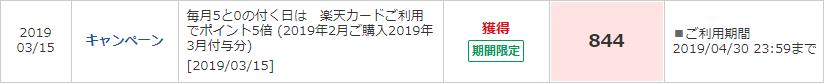 キャンペーン(楽天カードの日)により著者が2019年3月に得られた楽天ポイント