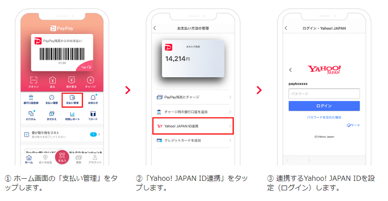 PayPayアプリとYahoo! JAPAN IDの連携