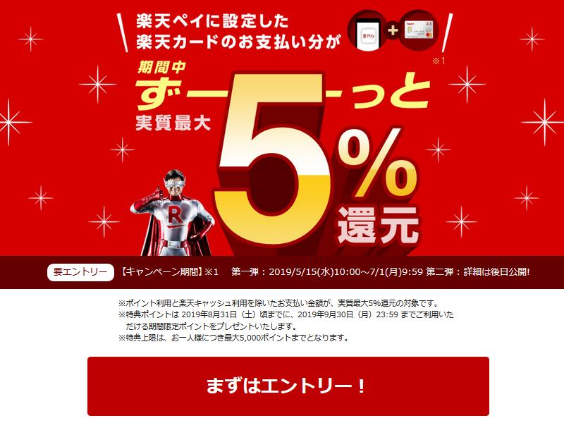 楽天Pay+楽天カード5%還元キャンペーン