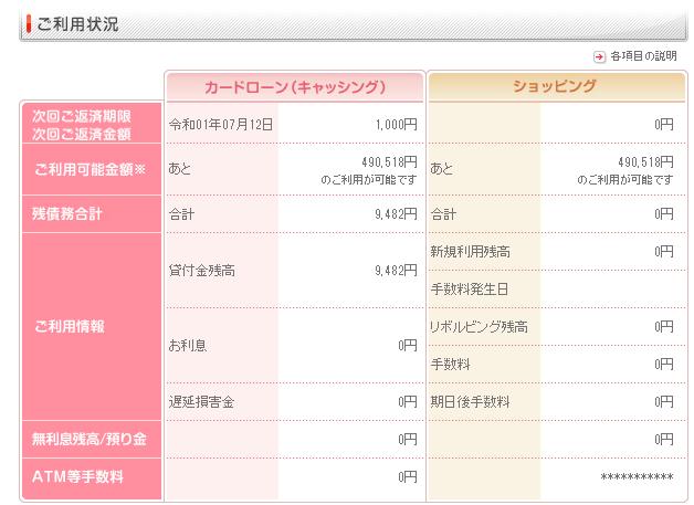 アコムの会員ページ・トップ、利用状況