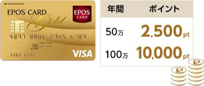エポスゴールドカードのボーナスポイント