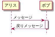 f:id:asial_takuya:20190310210908p:plain