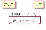 f:id:asial_takuya:20190310211046p:plain