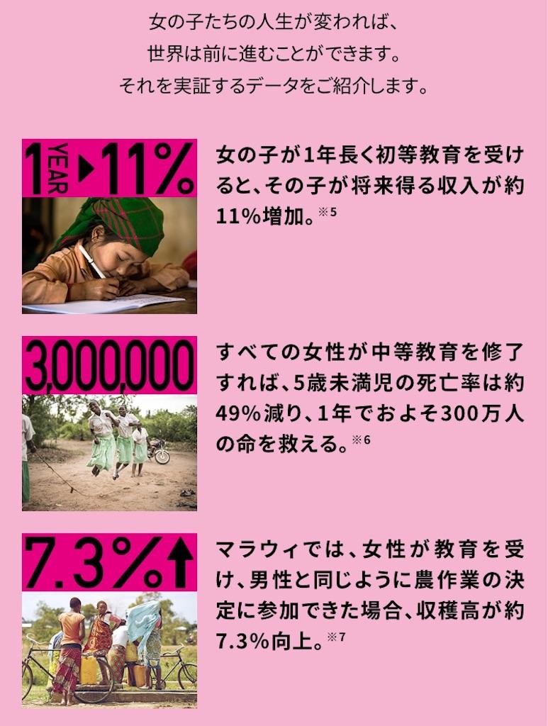 f:id:asihekikochi:20180513085113j:image