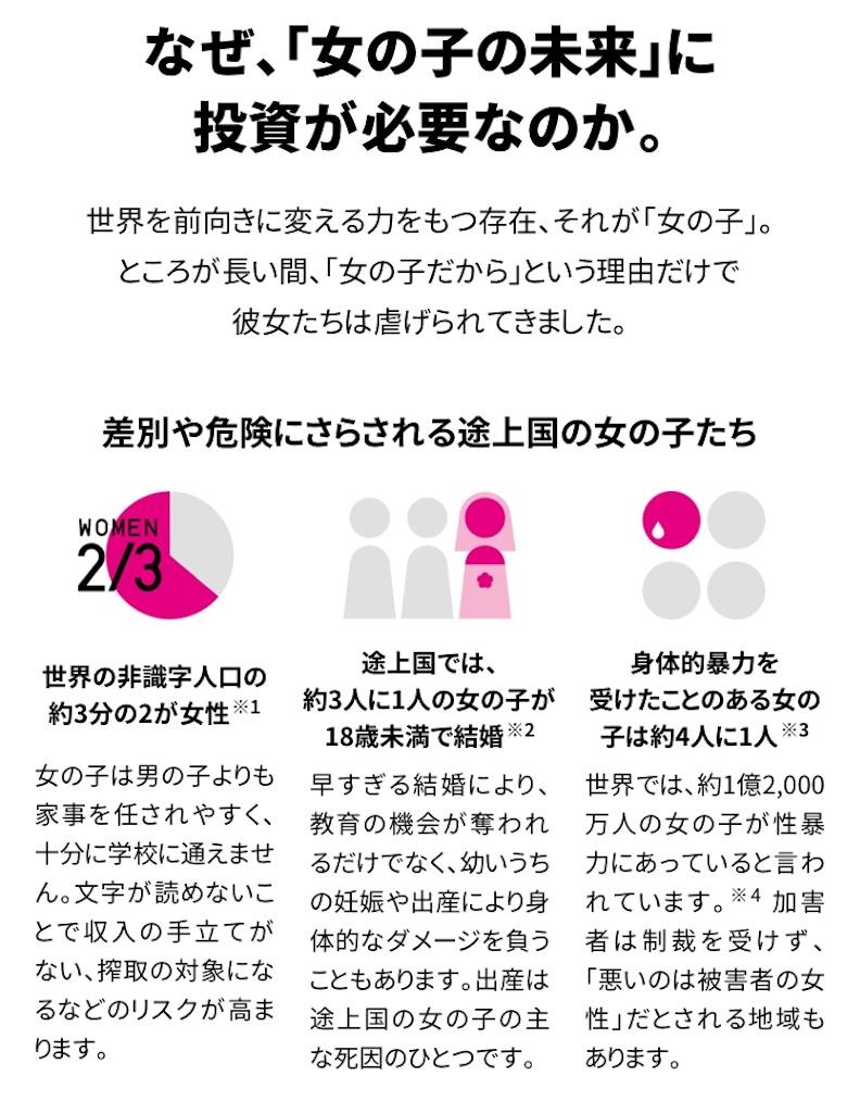 f:id:asihekikochi:20180513085138j:image