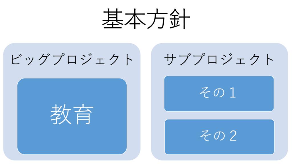 f:id:asihekikochi:20180514001602j:plain