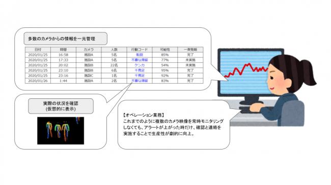 f:id:asilla:20200202140415p:plain