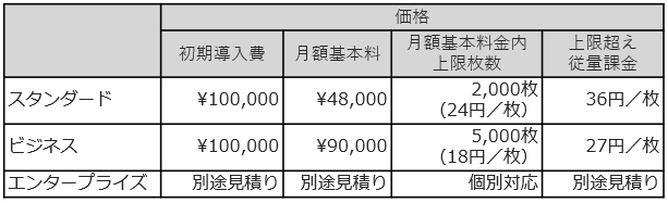 f:id:asillakan:20200804113527p:plain