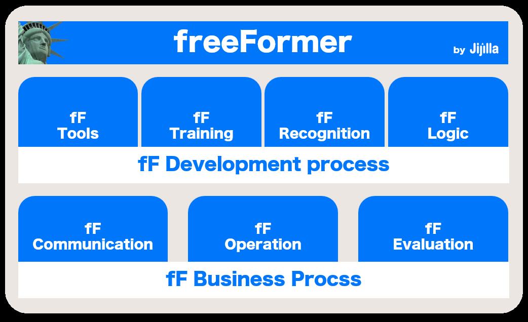 非定型ソリューション用フレームワーク【freeFormer】を解説します