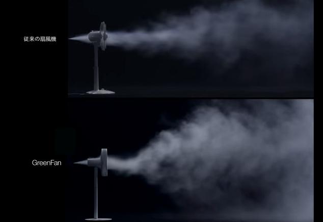 従来の扇風機との比較