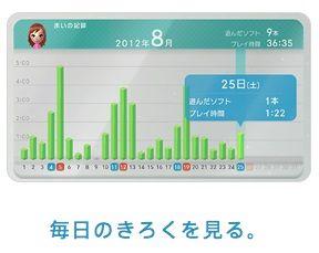 WiiU内蔵ソフト毎日の記録